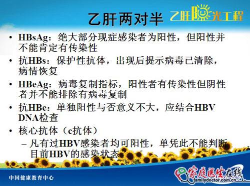 肝炎检查大全 教你看懂肝病所有检查项目