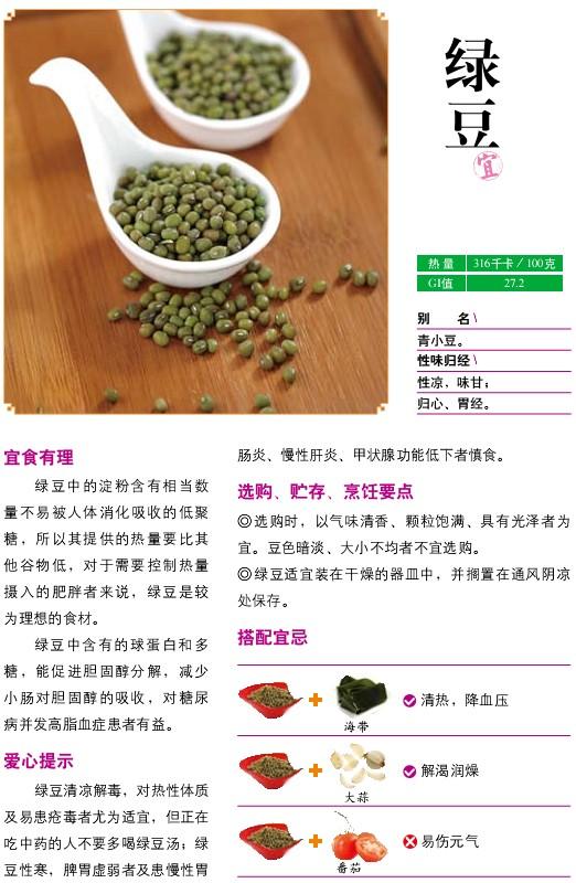 5、宜食食材——绿豆