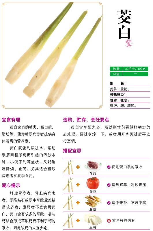 21、宜食蔬菜——茭白